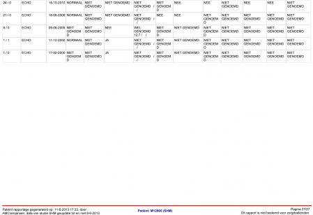 Figure 3 screenshot from the patient report.jpg